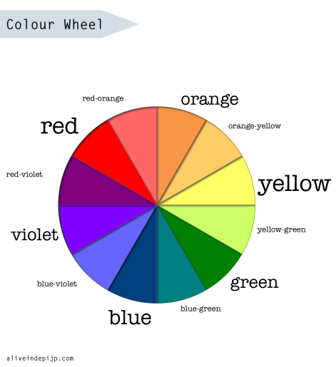 Colour wheel_text.png
