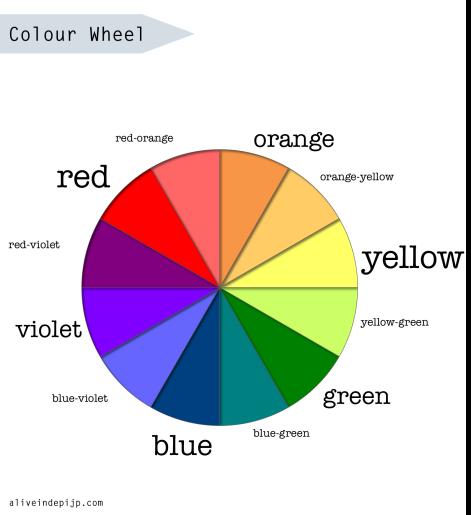 Colour wheel_text.png